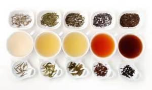 I diversi colori del tè