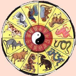 Calendario Cinese 1991.Il Capodanno Il Calendario Cinese E L Anno 2015 Della Capra