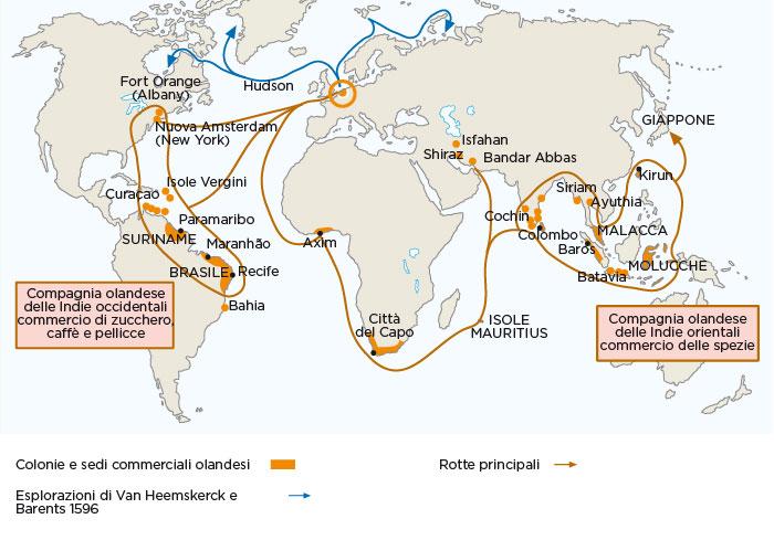 Compagnia olandese delle Indie orientali- Porti commerciali